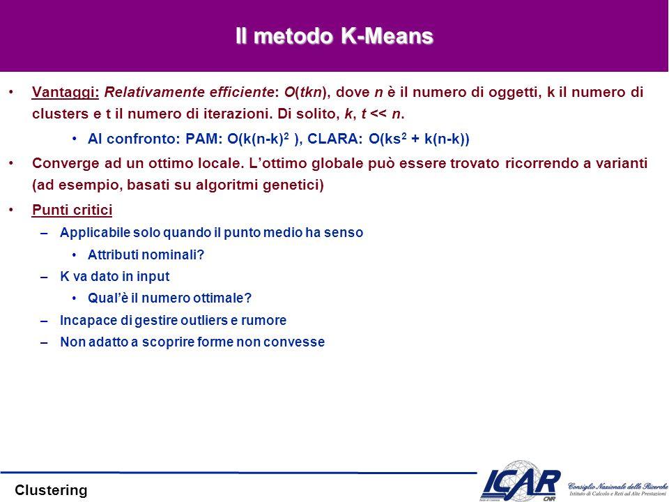 Clustering Il metodo K-Means Vantaggi: Relativamente efficiente: O(tkn), dove n è il numero di oggetti, k il numero di clusters e t il numero di itera