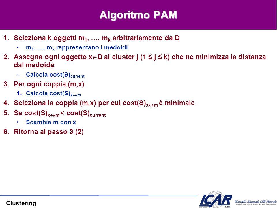 Clustering Algoritmo PAM 1.Seleziona k oggetti m 1, …, m k arbitrariamente da D m 1, …, m k rappresentano i medoidi 2.Assegna ogni oggetto x D al clus