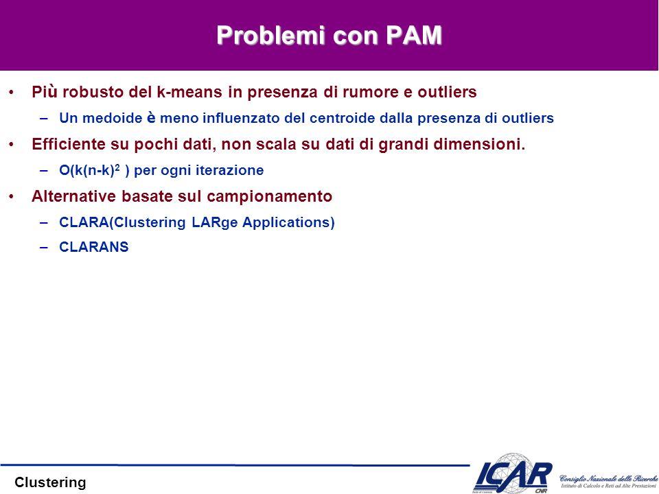 Clustering Problemi con PAM Pi ù robusto del k-means in presenza di rumore e outliers –Un medoide è meno influenzato del centroide dalla presenza di o