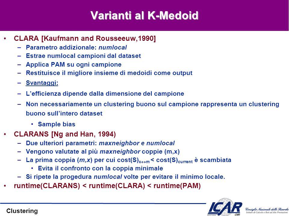 Clustering Varianti al K-Medoid CLARA [Kaufmann and Rousseeuw,1990] –Parametro addizionale: numlocal –Estrae numlocal campioni dal dataset –Applica PA