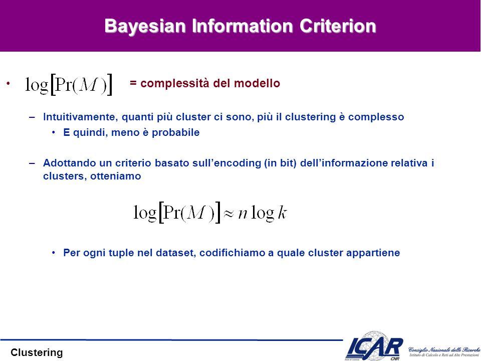 Clustering Bayesian Information Criterion = complessità del modello –Intuitivamente, quanti più cluster ci sono, più il clustering è complesso E quind