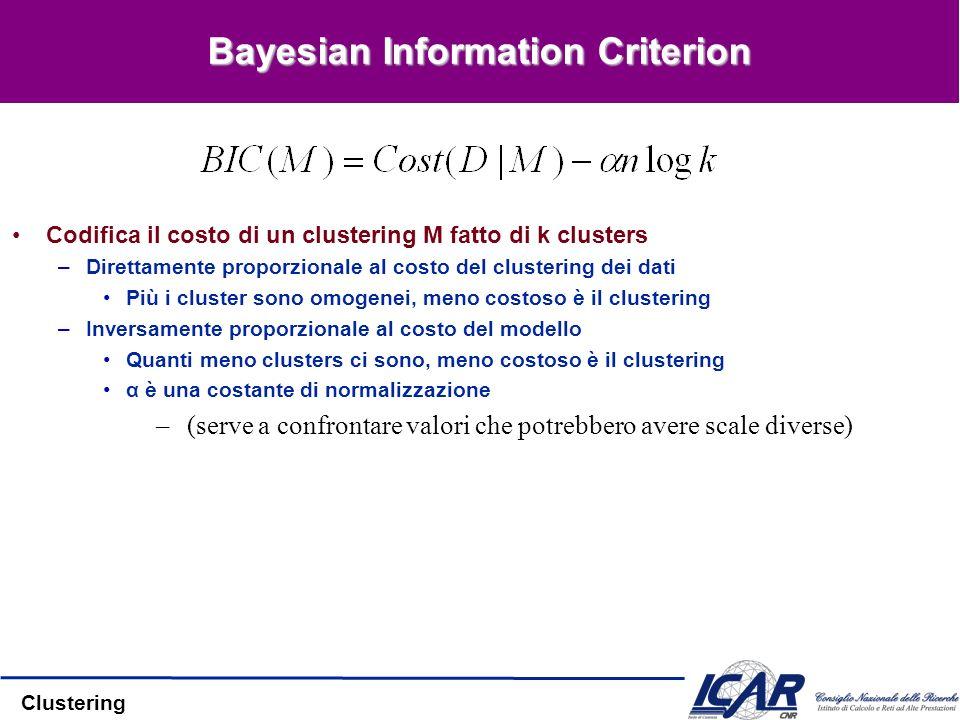Clustering Bayesian Information Criterion Codifica il costo di un clustering M fatto di k clusters –Direttamente proporzionale al costo del clustering