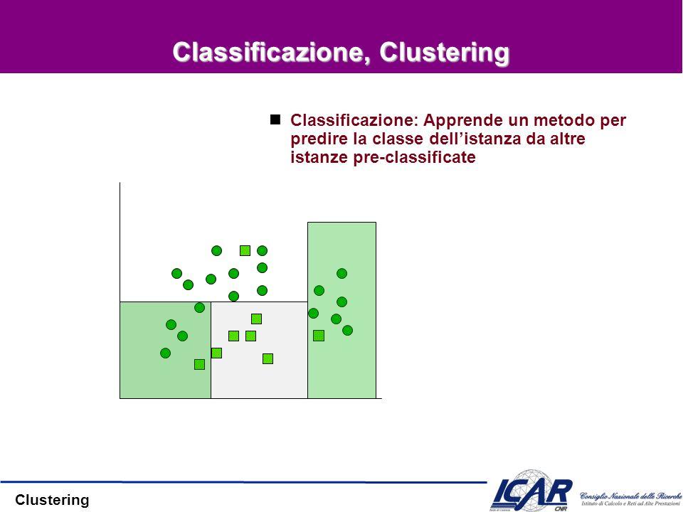 Clustering Clustering nTrova raggruppamenti naturali nei dati non etichettati Applicazioni tipiche –Tool stand-alone to get insight into data distribution –Passo di preprocessing per altri algoritmi