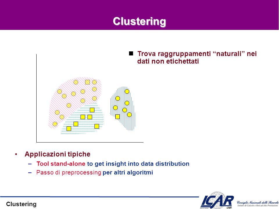 Clustering Clustering, clusters Raggruppamento di dati in classi (clusters) che abbiano una significatività –alta similarità intra-classe –Bassa similarità inter-classe Qualità di uno schema di clustering –La capacità di ricostruire la struttura nascosta similarità