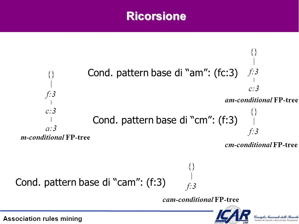 Association rules mining Ricorsione {} f:3 c:3 a:3 m-conditional FP-tree Cond. pattern base di am: (fc:3) {} f:3 c:3 am-conditional FP-tree Cond. patt
