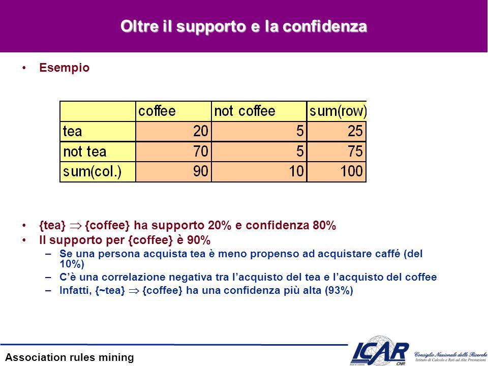 Association rules mining Oltre il supporto e la confidenza Esempio {tea} {coffee} ha supporto 20% e confidenza 80% Il supporto per {coffee} è 90% –Se