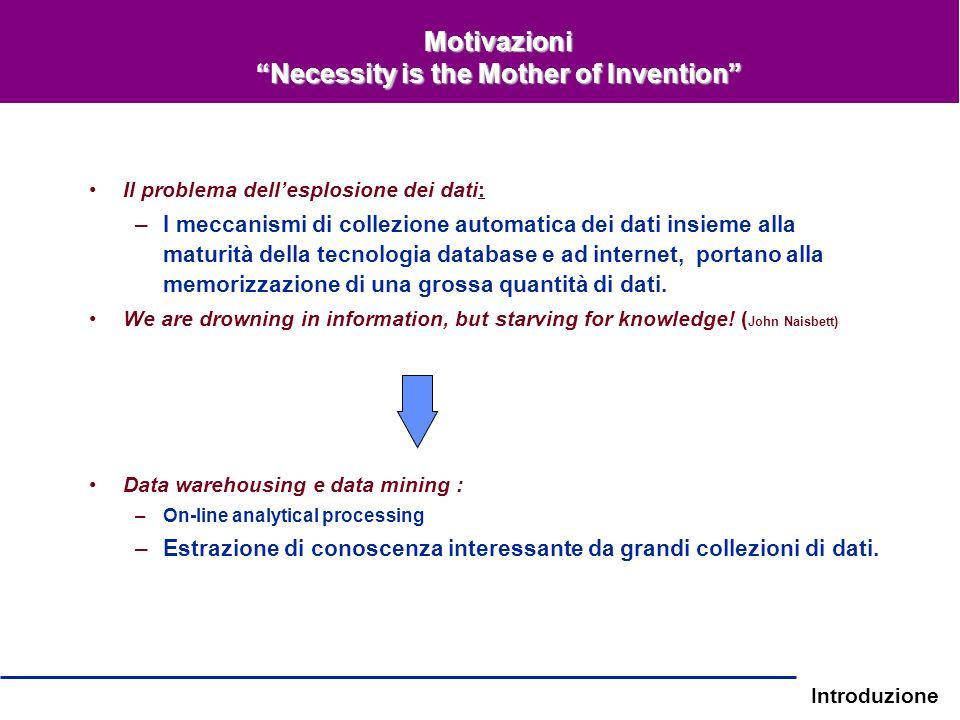 Introduzione Motivazioni Necessity is the Mother of Invention Il problema dellesplosione dei dati: –I meccanismi di collezione automatica dei dati ins