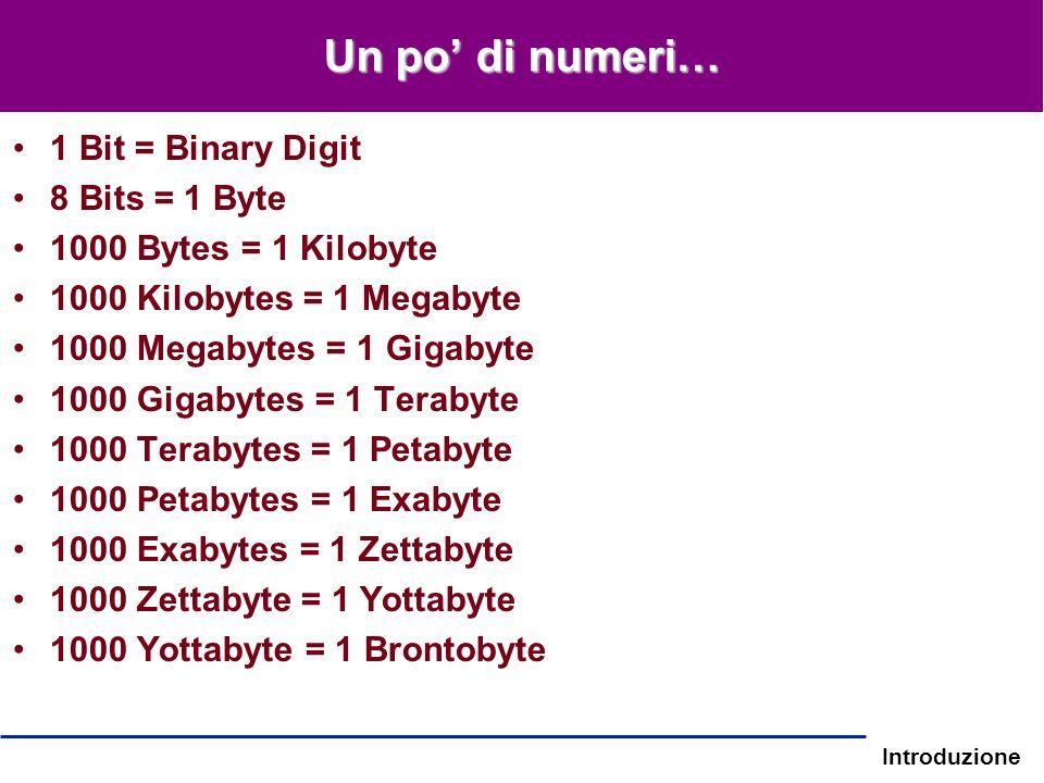 Introduzione Un po di numeri… 1 Bit = Binary Digit 8 Bits = 1 Byte 1000 Bytes = 1 Kilobyte 1000 Kilobytes = 1 Megabyte 1000 Megabytes = 1 Gigabyte 100