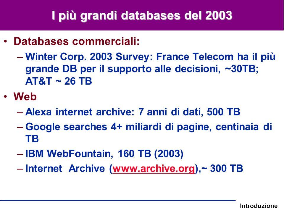 Introduzione I più grandi databases del 2003 Databases commerciali: –Winter Corp. 2003 Survey: France Telecom ha il più grande DB per il supporto alle