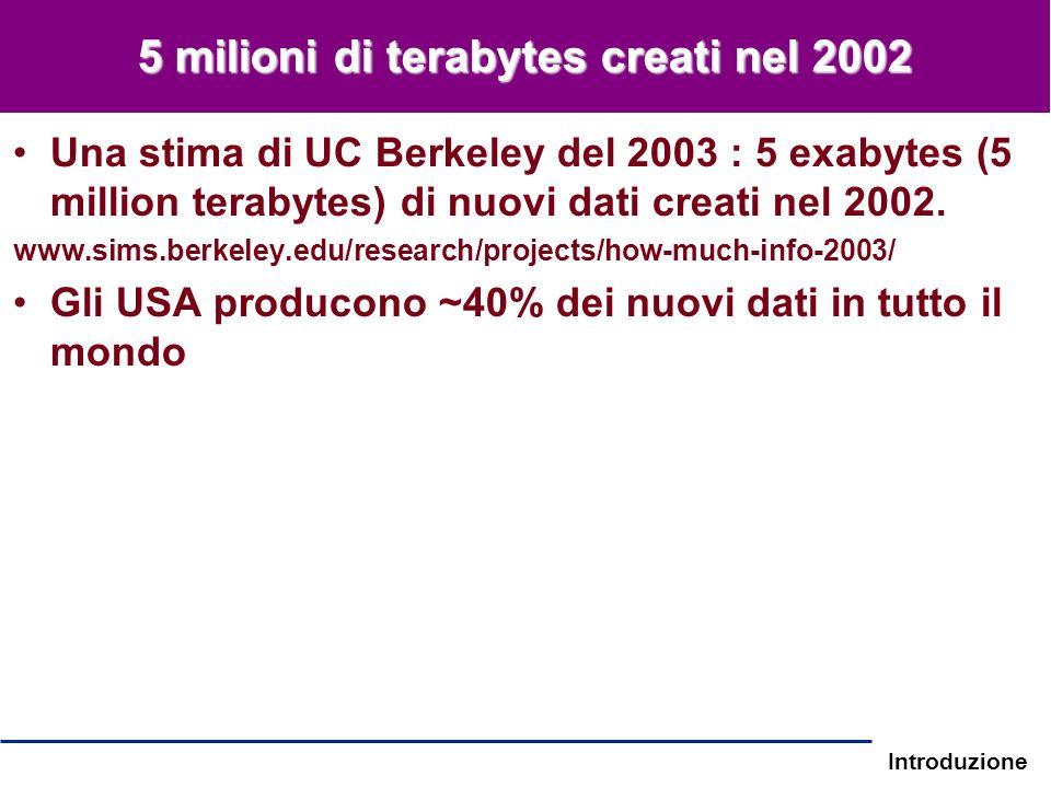 Introduzione 5 milioni di terabytes creati nel 2002 Una stima di UC Berkeley del 2003 : 5 exabytes (5 million terabytes) di nuovi dati creati nel 2002