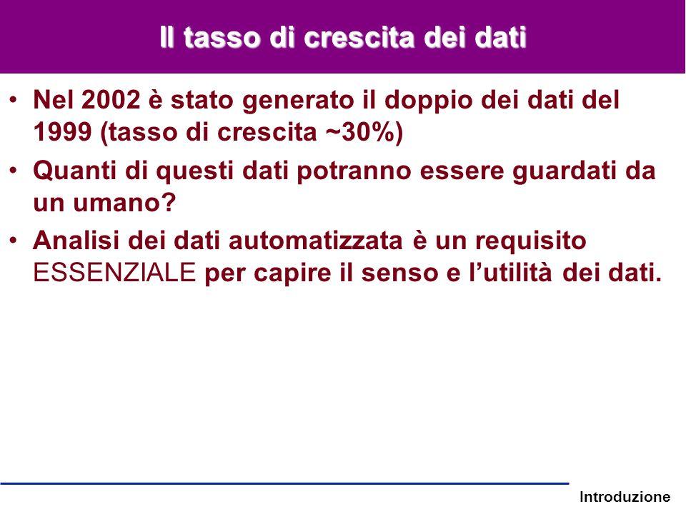 Introduzione Il tasso di crescita dei dati Nel 2002 è stato generato il doppio dei dati del 1999 (tasso di crescita ~30%) Quanti di questi dati potran