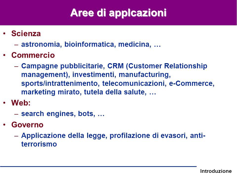 Introduzione Aree di applcazioni Scienza –astronomia, bioinformatica, medicina, … Commercio –Campagne pubblicitarie, CRM (Customer Relationship manage