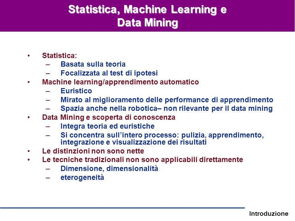 Introduzione Statistica, Machine Learning e Data Mining Statistica: –Basata sulla teoria –Focalizzata al test di ipotesi Machine learning/apprendiment