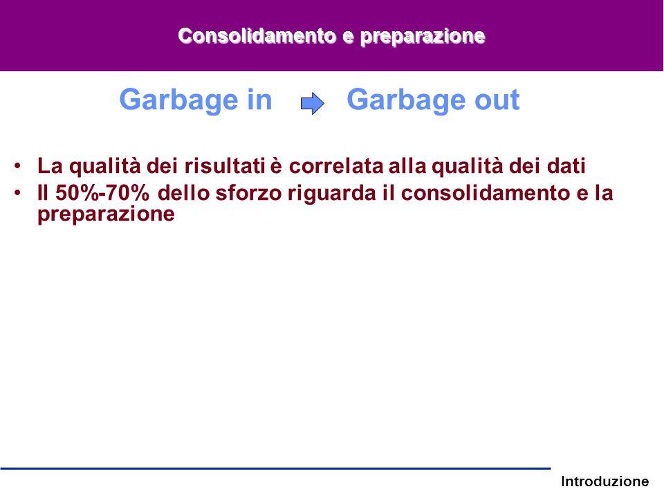 Introduzione Garbage in Garbage out La qualità dei risultati è correlata alla qualità dei dati Il 50%-70% dello sforzo riguarda il consolidamento e la