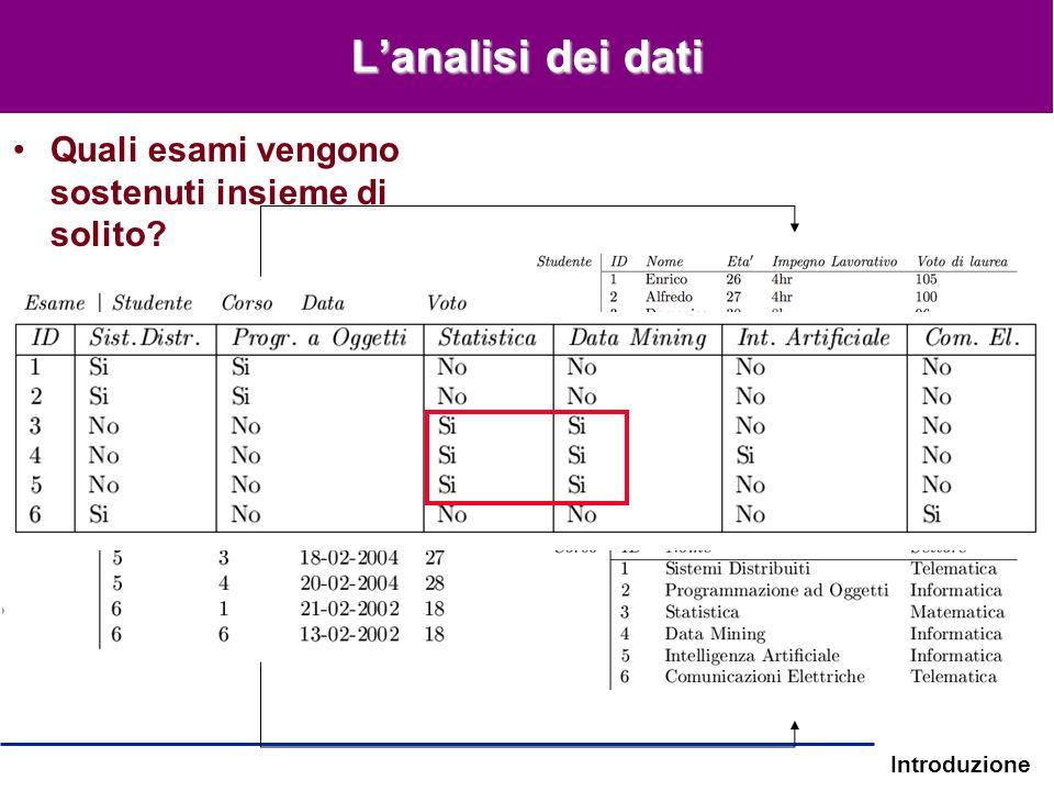 Introduzione Lanalisi dei dati Quali esami vengono sostenuti insieme di solito?
