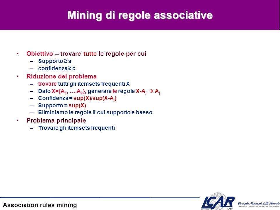 Association rules mining Il reticolo degli itemsets dati m items, ci sono 2 m -1 possibili itemsets candidati