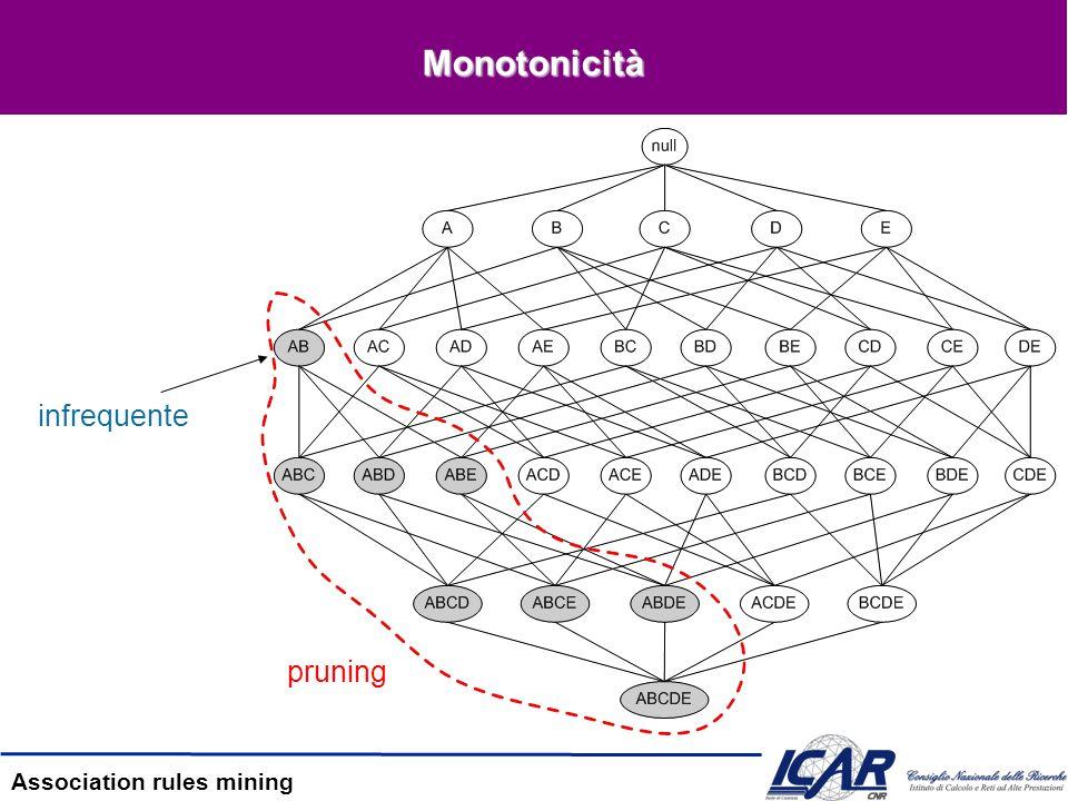 Association rules mining Lalgoritmo Apriori Join Step –C k è generato fondendo L k-1 con sé stesso Prune Step –Tutti i (k-1)-itemsets non frequenti non possono essere sottoinsiemi di un k-itemset frequente Pseudo-codice: –C k : itemsets candidati di dimensione k –L k : itemsets frequenti di dimensione k 1.