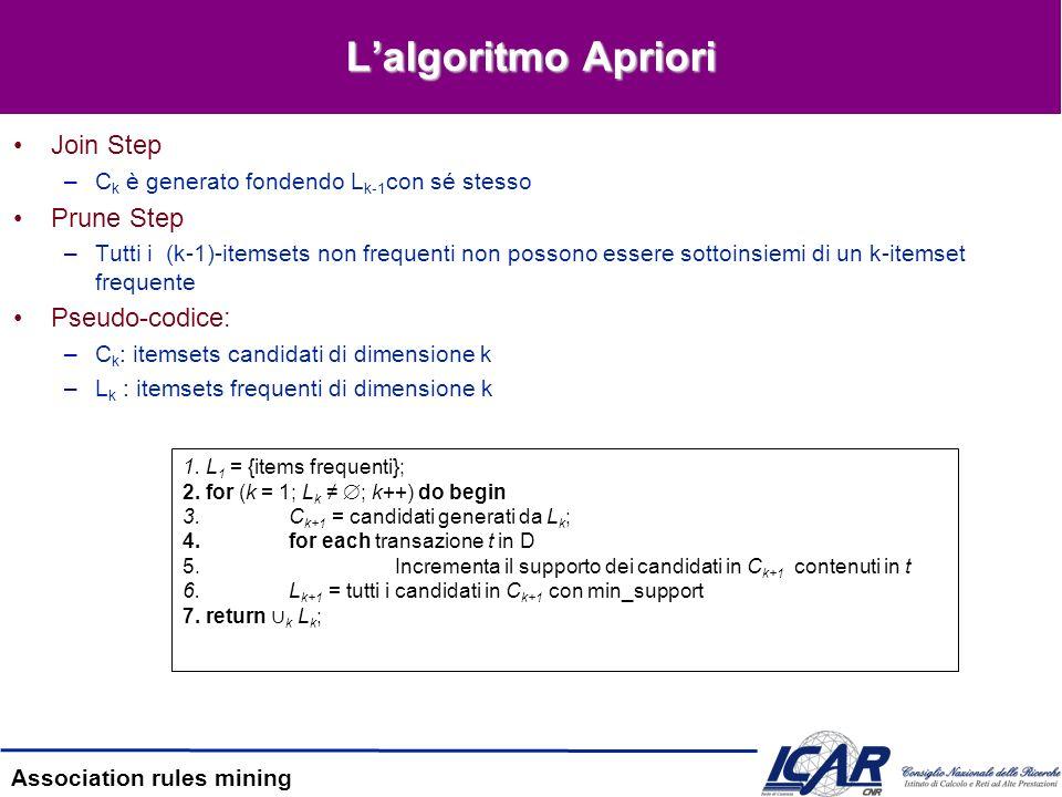 Association rules mining Esempio Database D Scan D C1C1 L1L1 L2L2 C2C2 C2C2 C3C3 L3L3