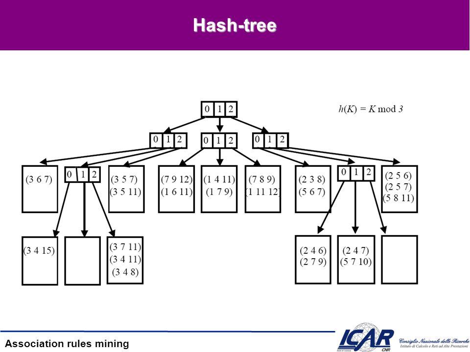 Utilizzo dellHash-tree Inserzione –Identifica la foglia opportuna e inserisci litemset La foglia è ottenuta con la ricerca Se cè overflow, splitta la foglia in due foglie e aggiungi un nuovo nodo interno Ricerca –Parti dalla radice –Ad ogni livello i: Applica la funzione hash alli-esimo elemento dellitemset Scendi al livello puntato dal risultato della funzione Counting –Passo 5 –t={t 1,t 2,…t n } –Ad ogni livello d Determina il nodo puntato da t i Continua la ricerca con {t i+1,…,t n } –Se nodo foglia Aggiorna il supporto degli itemsets contenuti in t