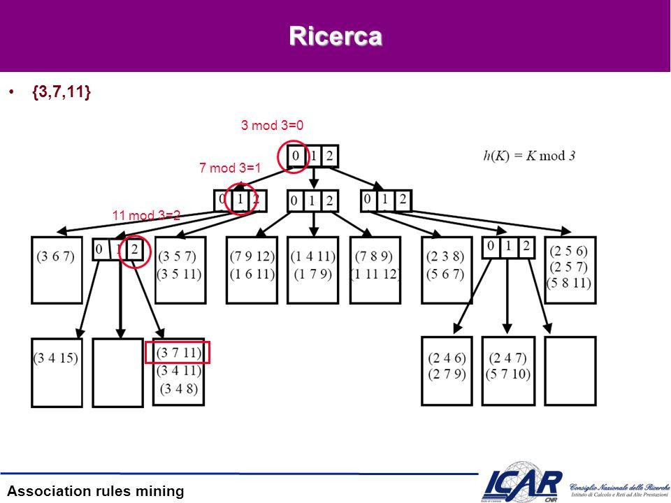 Association rules mining Counting T={1,3,7,9,12} Nodi identificati Nodi tagliati