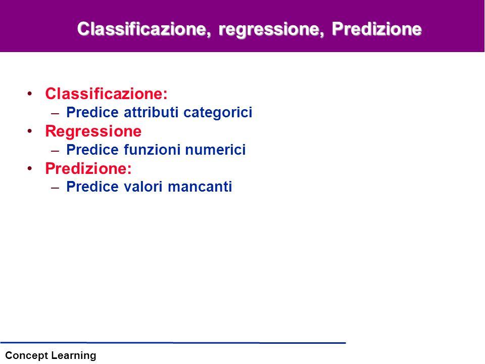 Concept Learning Classificazione: –Predice attributi categorici Regressione –Predice funzioni numerici Predizione: –Predice valori mancanti Classificazione, regressione, Predizione
