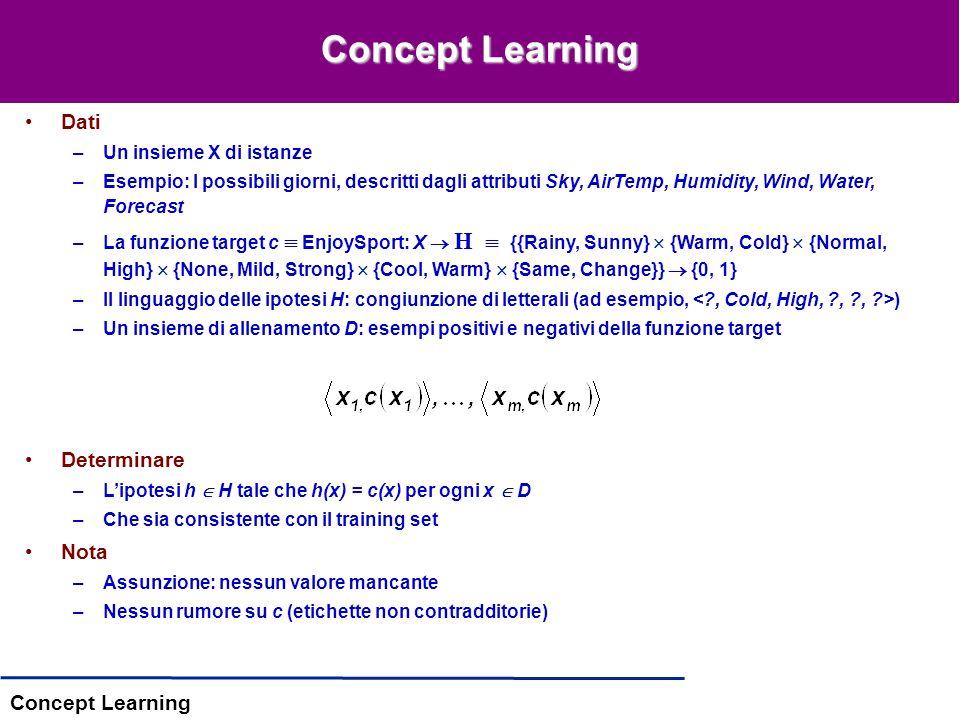 Concept Learning Dati –Un insieme X di istanze –Esempio: I possibili giorni, descritti dagli attributi Sky, AirTemp, Humidity, Wind, Water, Forecast –La funzione target c EnjoySport: X H {{Rainy, Sunny} {Warm, Cold} {Normal, High} {None, Mild, Strong} {Cool, Warm} {Same, Change}} {0, 1} –Il linguaggio delle ipotesi H: congiunzione di letterali (ad esempio, ) –Un insieme di allenamento D: esempi positivi e negativi della funzione target Determinare –Lipotesi h H tale che h(x) = c(x) per ogni x D –Che sia consistente con il training set Nota –Assunzione: nessun valore mancante –Nessun rumore su c (etichette non contradditorie)