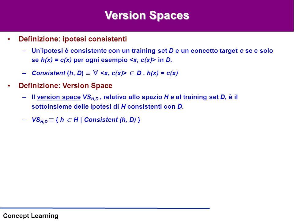 Concept Learning Version Spaces Definizione: ipotesi consistenti –Unipotesi è consistente con un training set D e un concetto target c se e solo se h(x) = c(x) per ogni esempio in D.