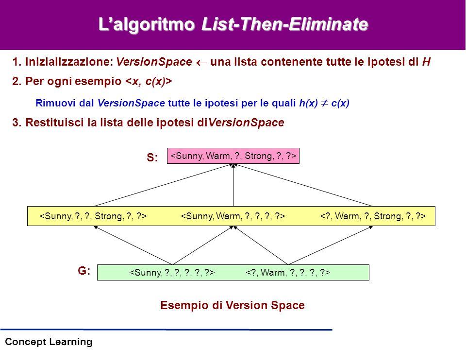 Concept Learning Lalgoritmo List-Then-Eliminate 1. Inizializzazione: VersionSpace una lista contenente tutte le ipotesi di H 2. Per ogni esempio Rimuo