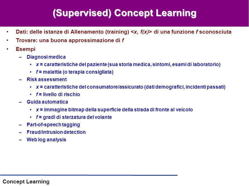 Concept Learning Lo spazio delle ipotesi (senza restrizioni)   A B   =   B     A     H 4 H   =   {0,1} {0,1} {0,1} {0,1} {0,1}   = 2 2 4 = 65536 funzioni possibili Ignoranza completa: è possibile apprendere.