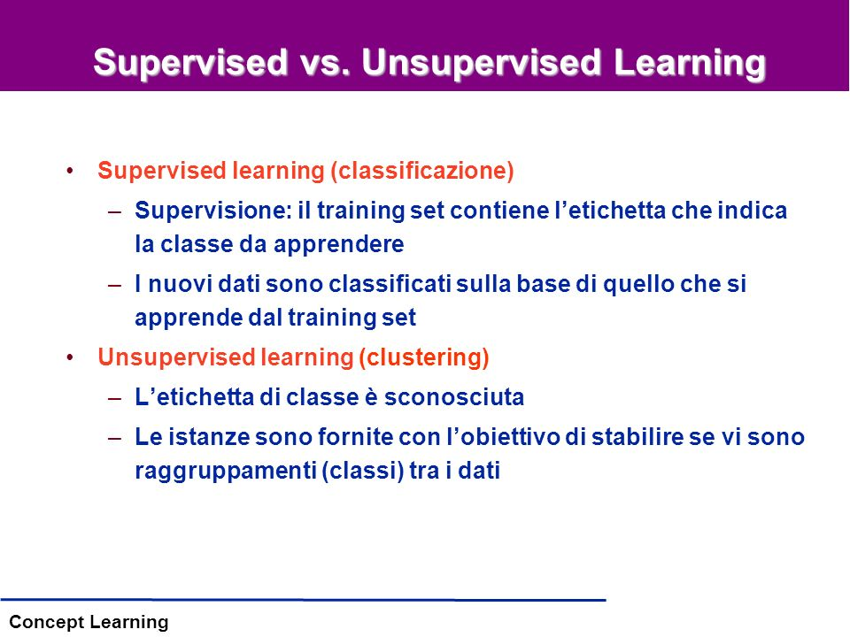Concept Learning Supervised vs.