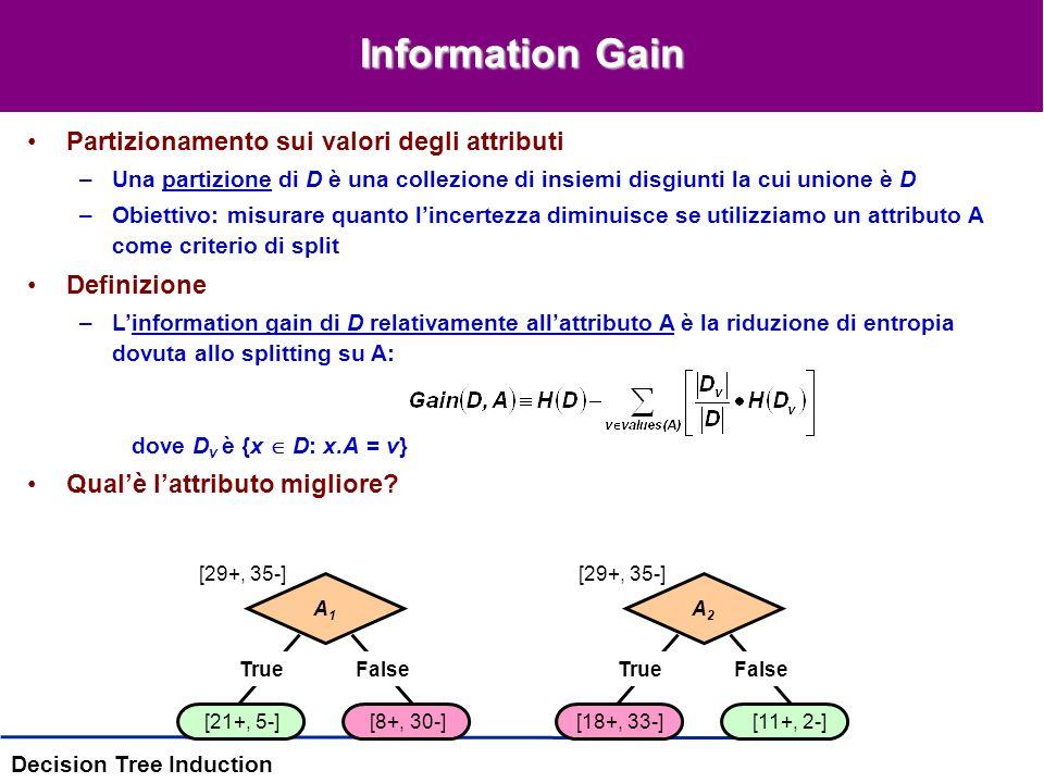 Decision Tree Induction Entropia: Definizione Information-theoretic Componenti –D: un insieme di esempu {,, …, } –p + = Pr(c(x) = +), p - = Pr(c(x) = -) Definizione –H è definita su una funzione di probabilità p –D contiene esempi in cui la frequenza delle etichette + e – denota p + e p - –Lentropia di D su c è: H(D) -p + log b (p + ) - p - log b (p - ) Qualè lunità di misura di H.