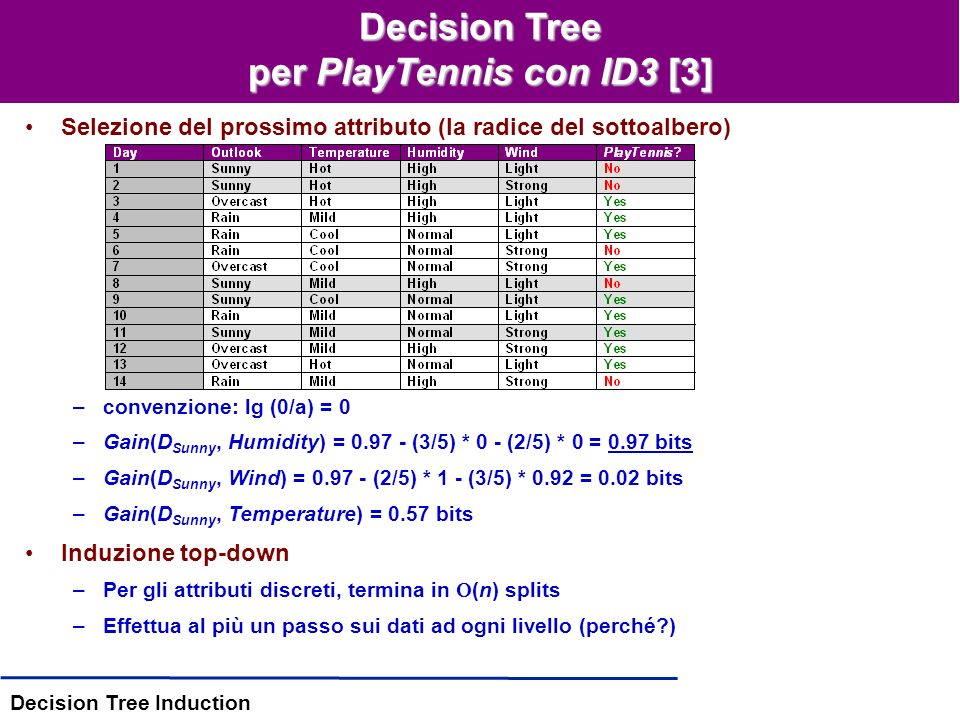 Decision Tree Induction Decision Tree per PlayTennis con ID3 [2] Outlook [9+, 5-] [3+, 2-] Rain [2+, 3-] Sunny Overcast [4+, 0-] Selezione del nodo ra