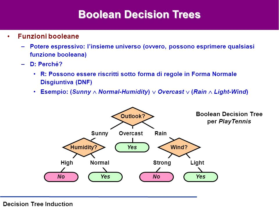 Decision Tree Induction Un esempio illustrativo Training set per PlayTennis ID3 Build-DT utilizzando Gain() Come viene costruito un albero con ID3?