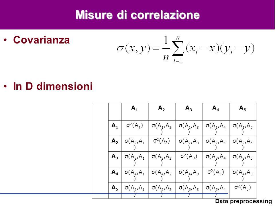 Data preprocessing Misure di correlazione Covarianza In D dimensioni A1A1 A2A2 A3A3 A4A4 A5A5 A1A1 σ 2 (A 1 )σ(A 1,A 2 ) σ(A 1,A 3 ) σ(A 1,A 4 ) σ(A 1