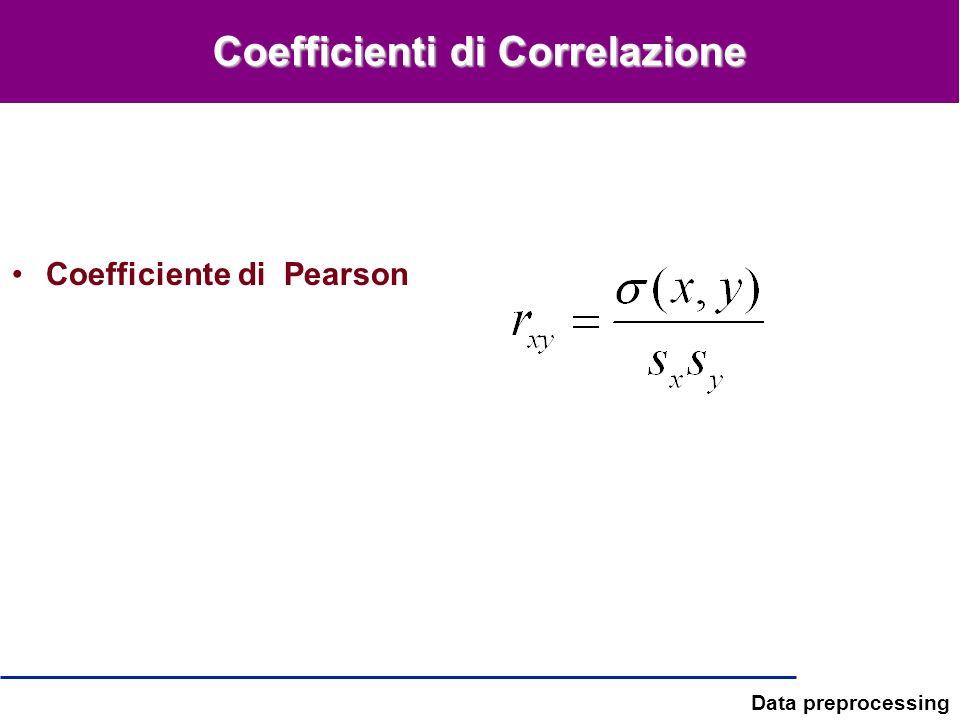 Data preprocessing Coefficienti di Correlazione Coefficiente di Pearson