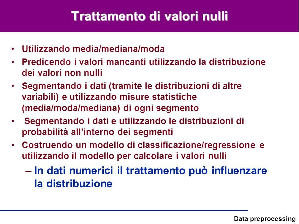 Data preprocessing Trattamento di valori nulli Utilizzando media/mediana/moda Predicendo i valori mancanti utilizzando la distribuzione dei valori non