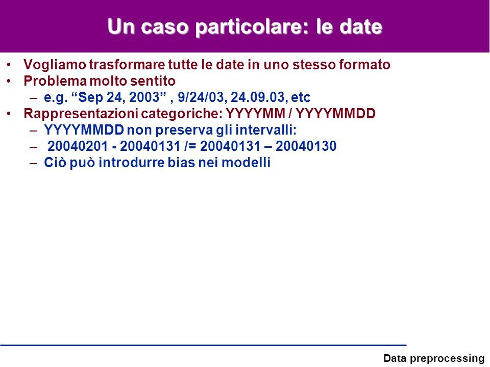 Data preprocessing Un caso particolare: le date Vogliamo trasformare tutte le date in uno stesso formato Problema molto sentito –e.g. Sep 24, 2003, 9/