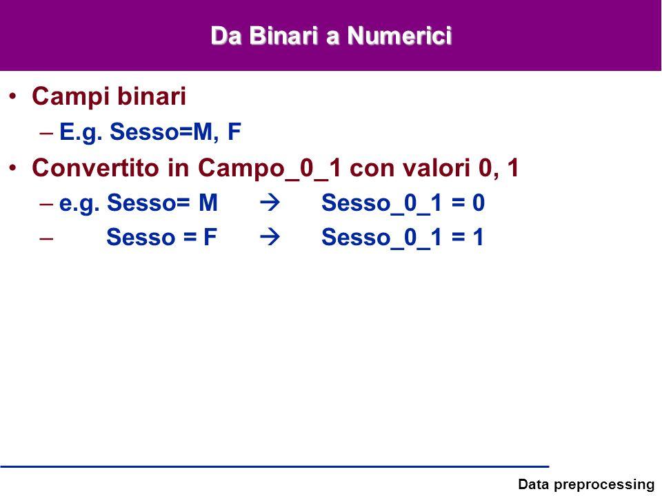 Data preprocessing Da Binari a Numerici Campi binari –E.g. Sesso=M, F Convertito in Campo_0_1 con valori 0, 1 –e.g. Sesso= M Sesso_0_1 = 0 – Sesso = F