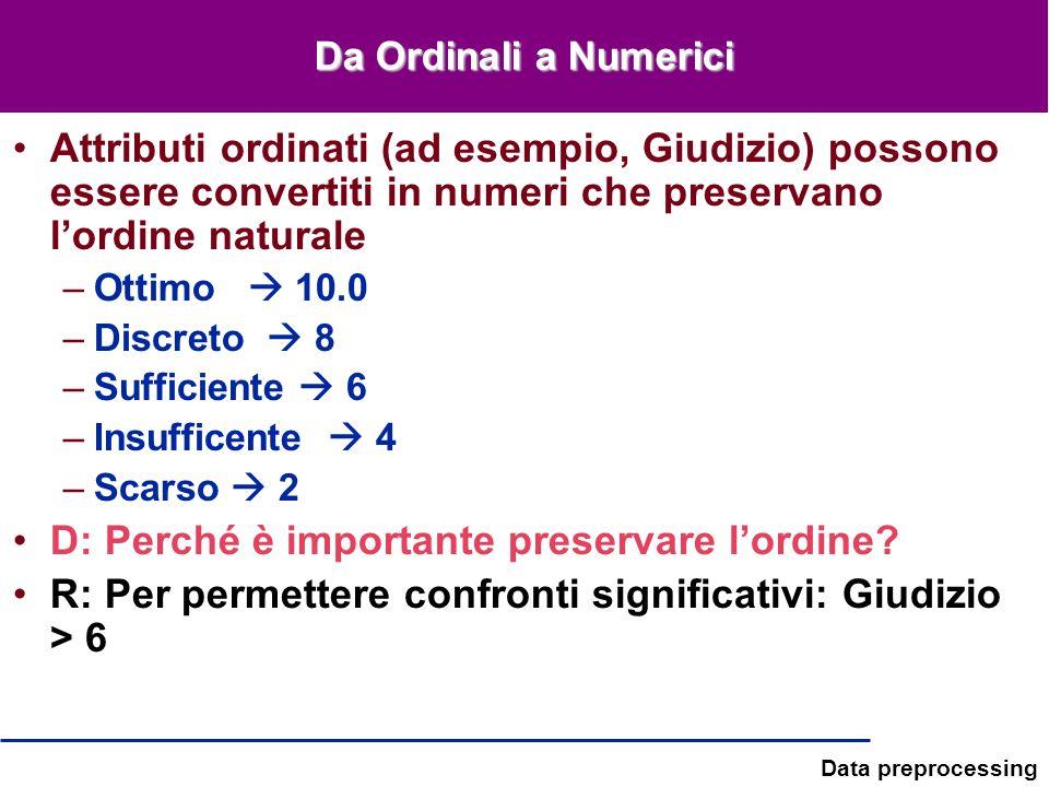 Data preprocessing Da Ordinali a Numerici Attributi ordinati (ad esempio, Giudizio) possono essere convertiti in numeri che preservano lordine natural