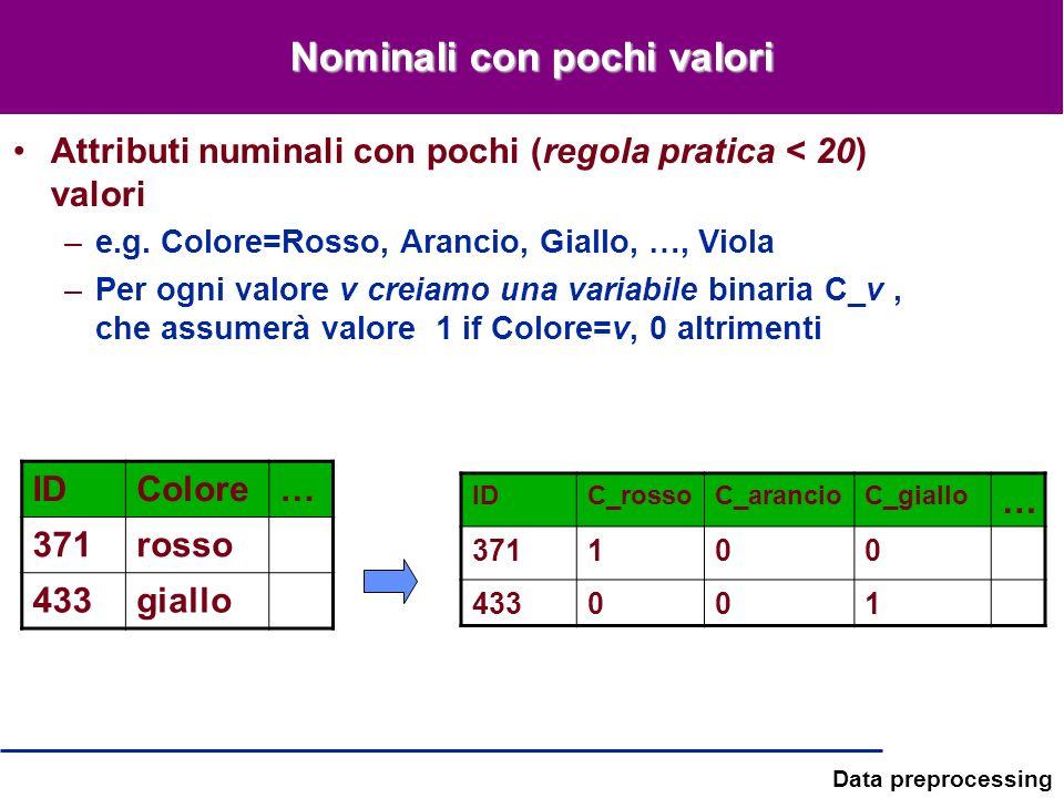 Data preprocessing Nominali con pochi valori Attributi numinali con pochi (regola pratica < 20) valori –e.g. Colore=Rosso, Arancio, Giallo, …, Viola –
