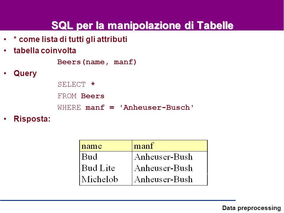 Data preprocessing SQL per la manipolazione di Tabelle * come lista di tutti gli attributi tabella coinvolta Beers(name, manf) Query SELECT * FROM Bee