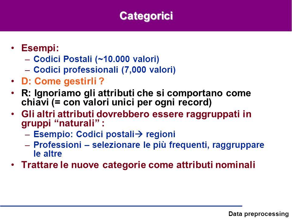 Data preprocessing Categorici Esempi: –Codici Postali (~10.000 valori) –Codici professionali (7,000 valori) D: Come gestirli ? R: Ignoriamo gli attrib