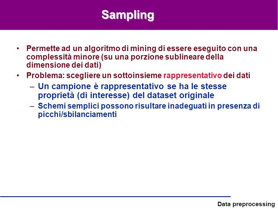Data preprocessing Sampling Permette ad un algoritmo di mining di essere eseguito con una complessità minore (su una porzione sublineare della dimensi