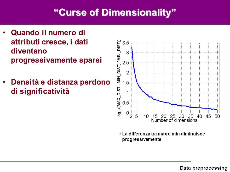 Data preprocessing Curse of Dimensionality Quando il numero di attributi cresce, i dati diventano progressivamente sparsi Densità e distanza perdono d
