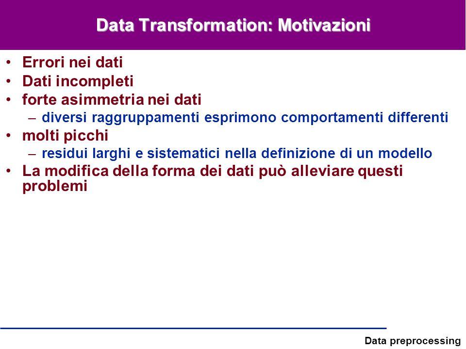 Data preprocessing Data Transformation: Motivazioni Errori nei dati Dati incompleti forte asimmetria nei dati –diversi raggruppamenti esprimono compor
