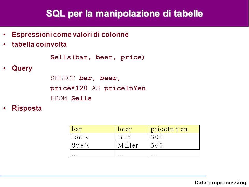 Data preprocessing SQL per la manipolazione di tabelle Espressioni come valori di colonne tabella coinvolta Sells(bar, beer, price) Query SELECT bar,