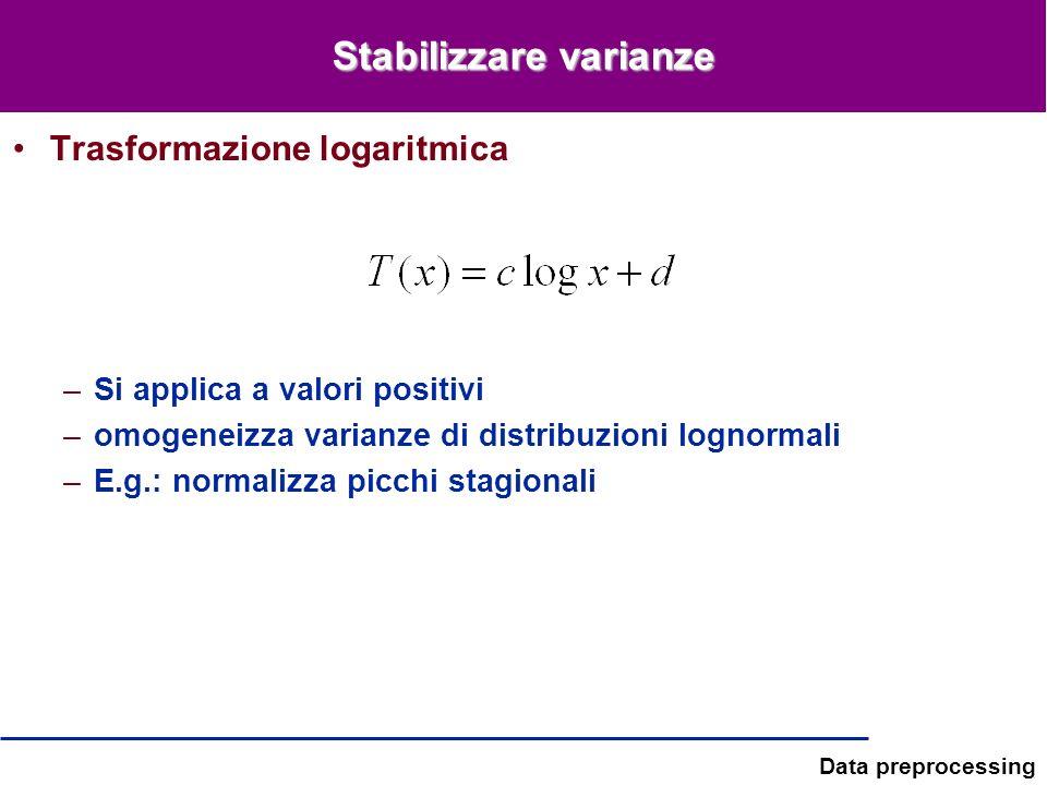 Data preprocessing Stabilizzare varianze Trasformazione logaritmica –Si applica a valori positivi –omogeneizza varianze di distribuzioni lognormali –E
