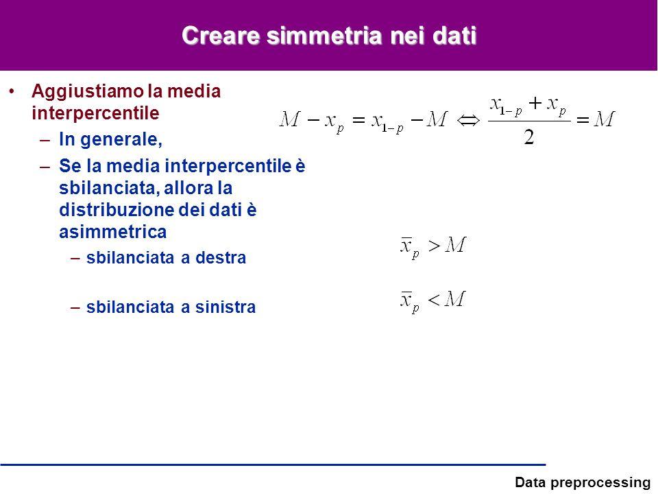 Data preprocessing Creare simmetria nei dati Aggiustiamo la media interpercentile –In generale, –Se la media interpercentile è sbilanciata, allora la