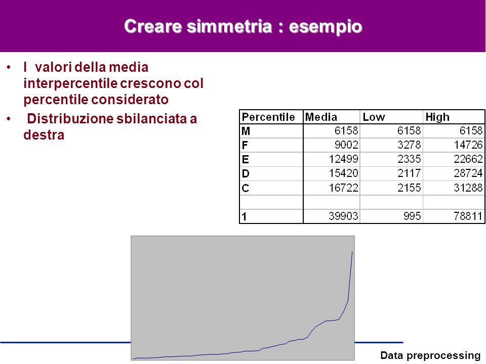 Data preprocessing Creare simmetria : esempio I valori della media interpercentile crescono col percentile considerato Distribuzione sbilanciata a des