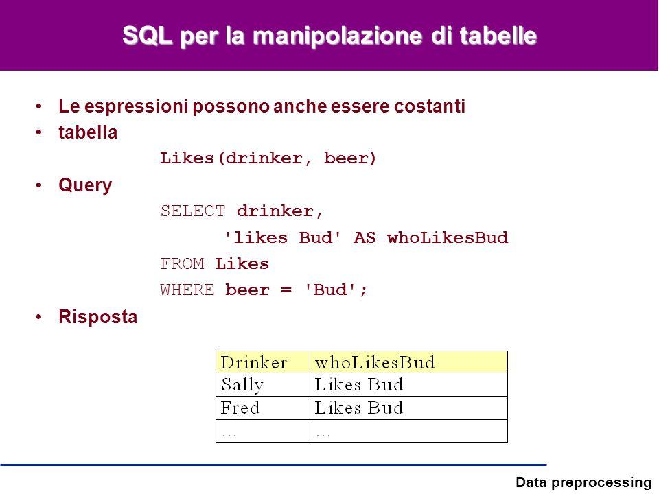 Data preprocessing SQL per la manipolazione di tabelle Le espressioni possono anche essere costanti tabella Likes(drinker, beer) Query SELECT drinker,